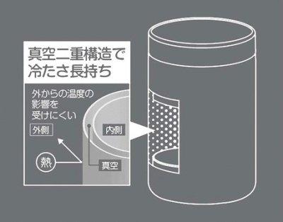画像2: HD 保冷 缶ホルダー 500ml 缶用 キャプテンスタッグ シルバー ブラック CR-S7622150